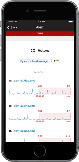 iPhone monitoring alerts app