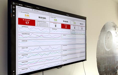 Office TV Server Monitoring dashboard