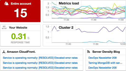 Server monitoring widget overviewse